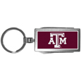 Texas A & M Aggies Multi-tool Key Chain, Logo