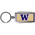 Washington Huskies Multi-tool Key Chain, Logo