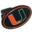 Miami Hurricanes Plastic Hitch Cover - This unique hitch plug snaps easily into place with 2 push locks removing the need for additional hardware. The Miami Hurricanes Plastic Hitch Cover features a large Miami Hurricanes logo so you can show off your team pride. Fits class III hitch receivers. Thank you for shopping with CrazedOutSports.com