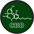CBD Chemical Structure Round Auto Decal