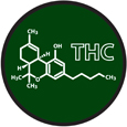 THC Chemical Structure Medicinal Marijuana Round Auto Decal
